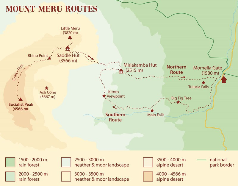 Mt. Meru Routes